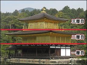 金閣寺の一層、二層、三層の画像