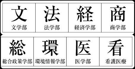 慶応義塾大学の学部の種類の画像
