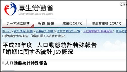 厚生労働省のホームページ画像
